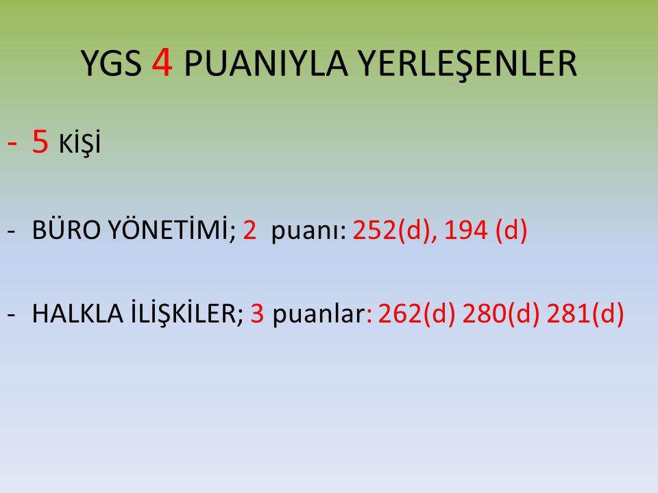 YGS 4 PUANIYLA YERLEŞENLER -5 KİŞİ -BÜRO YÖNETİMİ; 2 puanı: 252(d), 194 (d) -HALKLA İLİŞKİLER; 3 puanlar: 262(d) 280(d) 281(d)