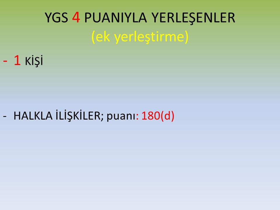 YGS 4 PUANIYLA YERLEŞENLER (ek yerleştirme) -1 KİŞİ -HALKLA İLİŞKİLER; puanı: 180(d)