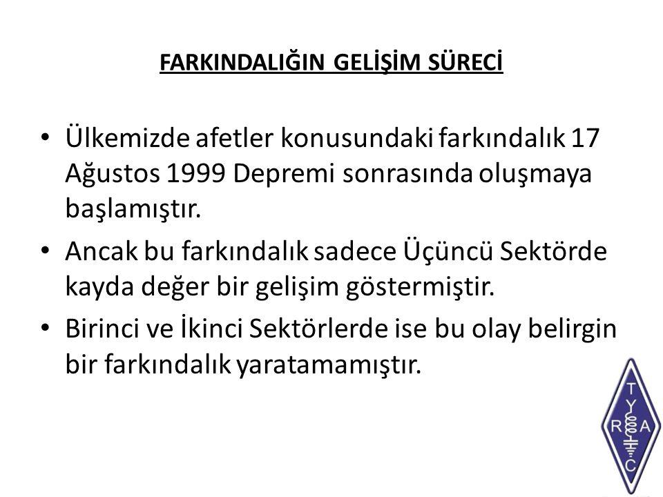 Ülkemizde afetler konusundaki farkındalık 17 Ağustos 1999 Depremi sonrasında oluşmaya başlamıştır.