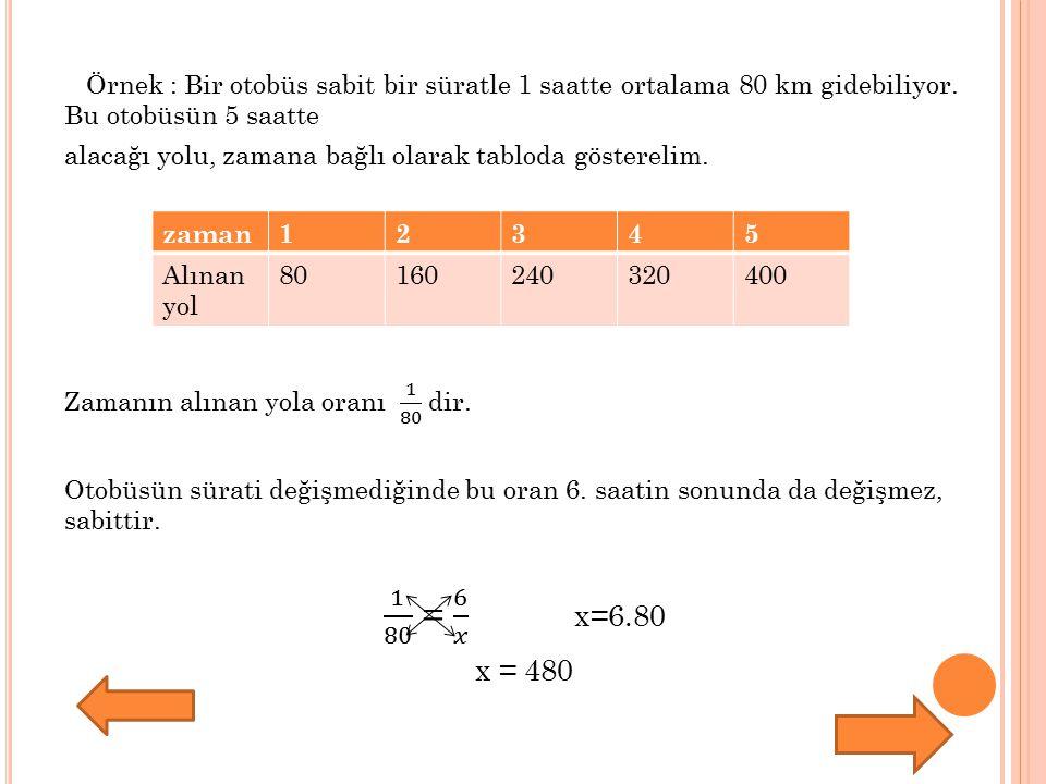 Ters Orantı İki çokluktan biri artarken diğeri aynı oranda azalıyorsa ya da biri azalırken diğeri aynı oranda artıyorsa bu çokluklar ters orantılıdır.