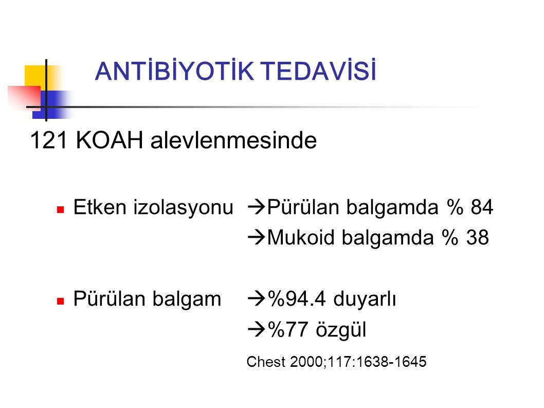 KOAH Alevlenmelerinde Antibiyotik Kullanımı PlaseboAntibiyotik Gr 1Gr 2Gr 3Gr 1Gr 2Gr 3 Başarı436070637074 Kötüleşme31111214511 Anthonisen NR.