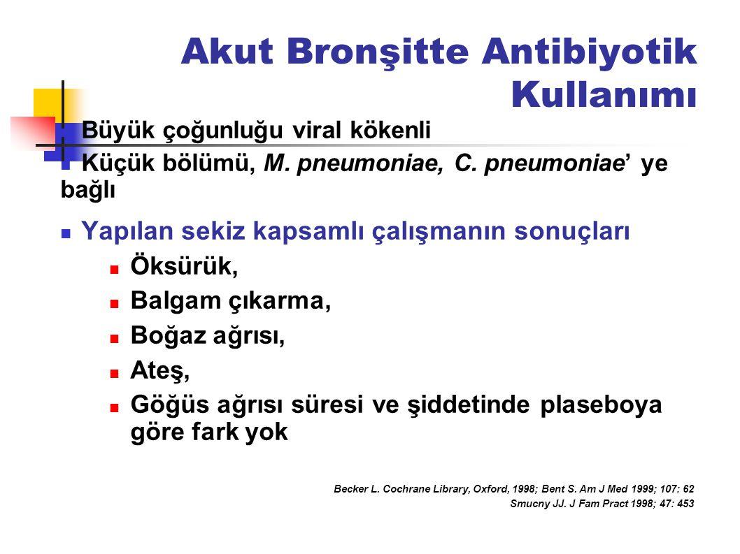 Kronik Bronşit sınıflaması Basit kronik bronşit: FEV1> % 50 Balgam miktarı ve pürülansında artış H.influenzae, M.catarrhalis, S.pneumoniae Aminopenisilin, Tetrasiklin, SMX-TMT (ilk seçenek) Ko-amoksilav, makrolid, 2-3 kuşak Sefalosporin (ikinci seçenek) Grossman R.