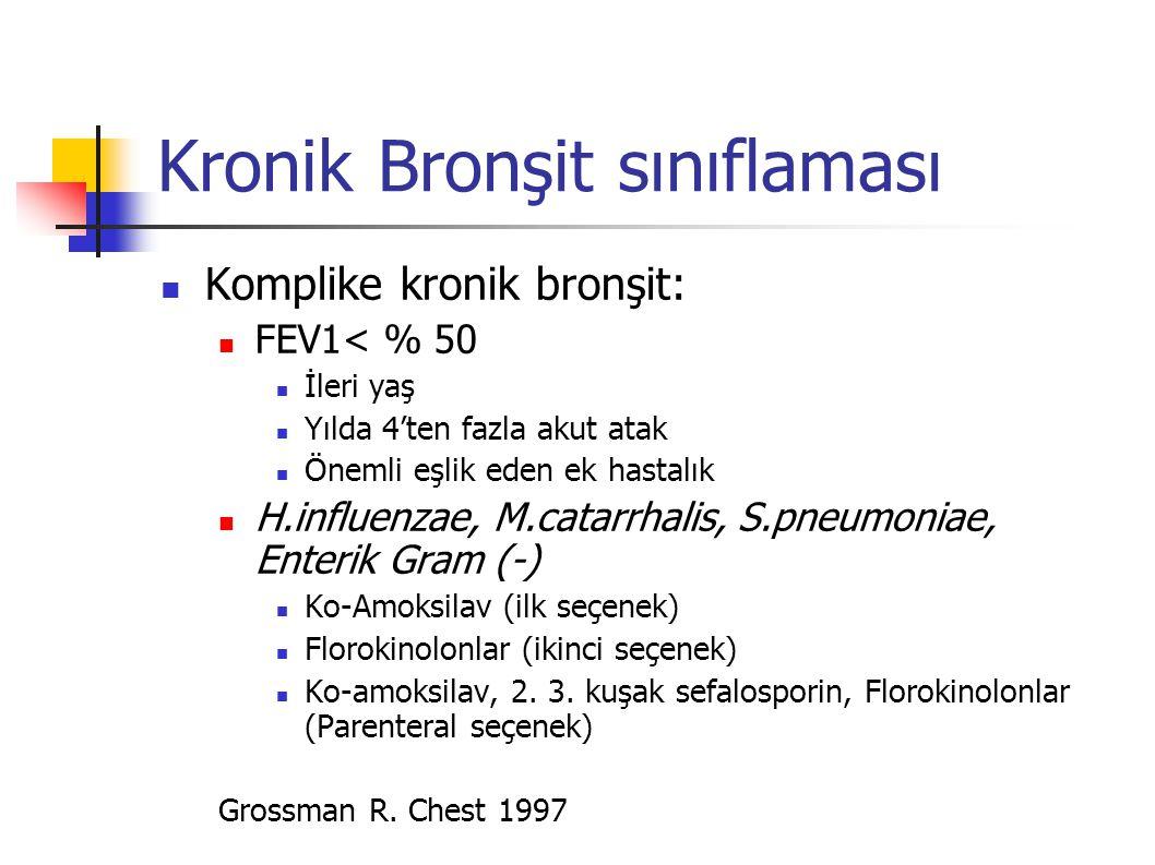 Kronik Bronşit sınıflaması Kronik bronşiyal infeksiyon Komplike kronik bronşit Yıl boyunca her gün balgam Klebsiella sp, H.influenzae, M.catarrhalis, S.pneumoniae, Enterik Gram negatifler, P.aeruginosa Siprofloksasin Antipseudomonal beta laktam (PArenteral seçenek) Grossman R.