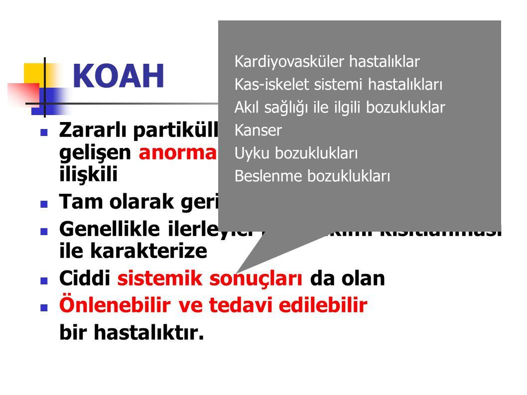 Hafif ve orta KOAH'da en sık hospitalizasyon nedeni.