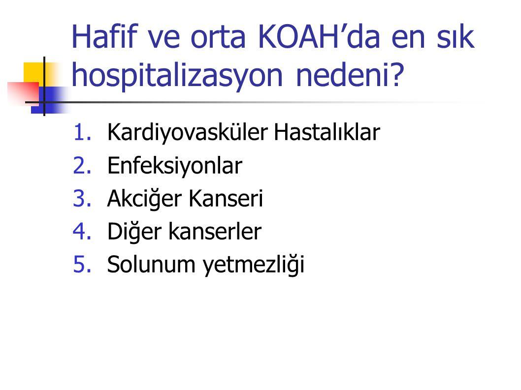 Hafif ve orta KOAH'da en sık mortalite nedeni.