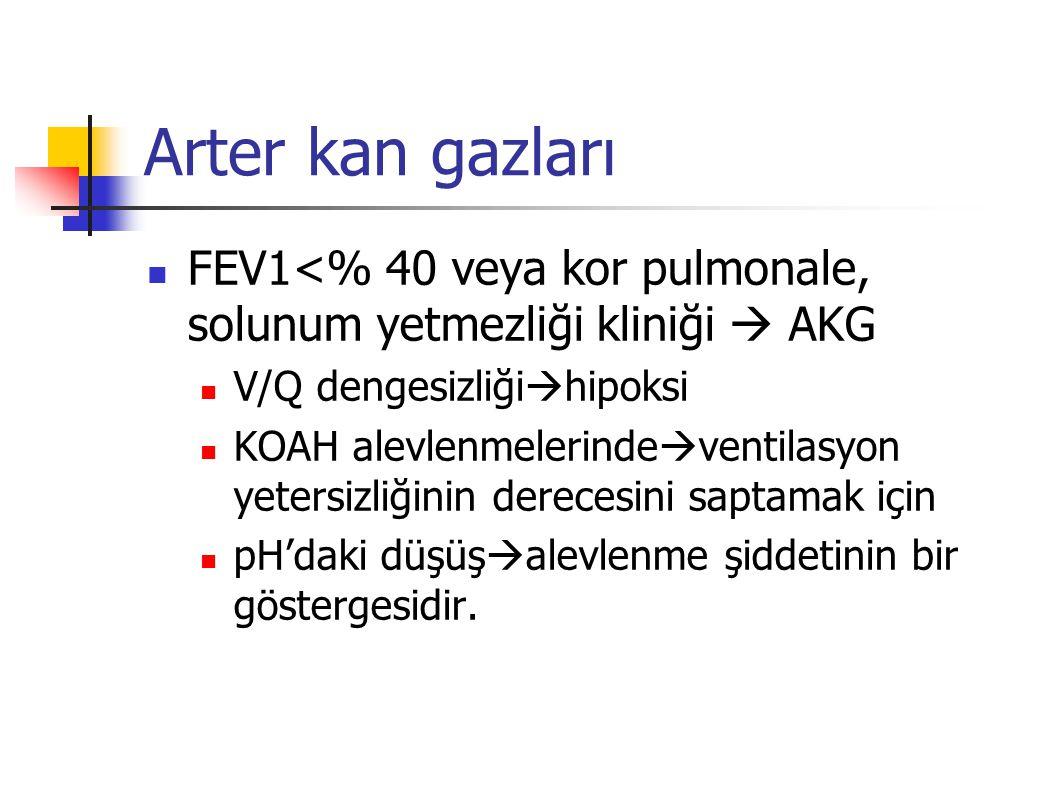 Arter kan gazları FEV1<% 40 veya kor pulmonale, solunum yetmezliği kliniği  AKG V/Q dengesizliği  hipoksi KOAH alevlenmelerinde  ventilasyon yetersizliğinin derecesini saptamak için pH'daki düşüş  alevlenme şiddetinin bir göstergesidir.
