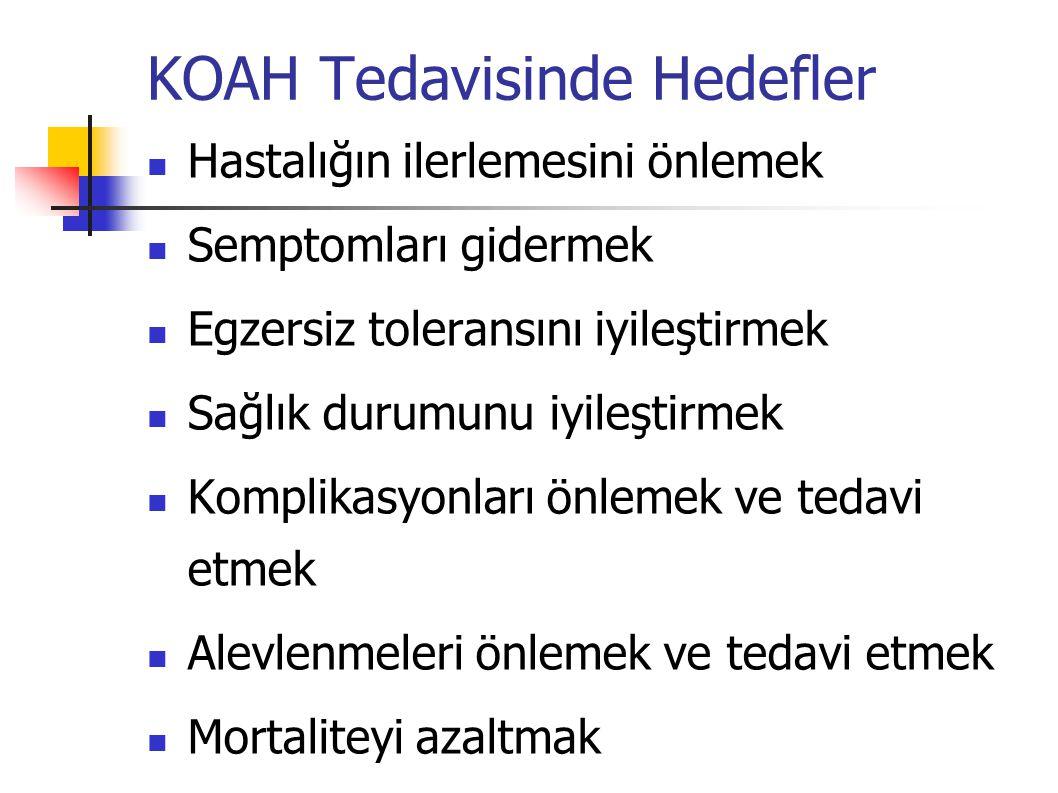 KOAH Tedavi Programı Hastalığın Değerlendirilmesi ve İzlenmesi Risk Faktörlerinin Azaltılması Stabil KOAH Tedavisi Alevlenmelerin Tedavisi GOLD Executive Summary, NIH, 2003