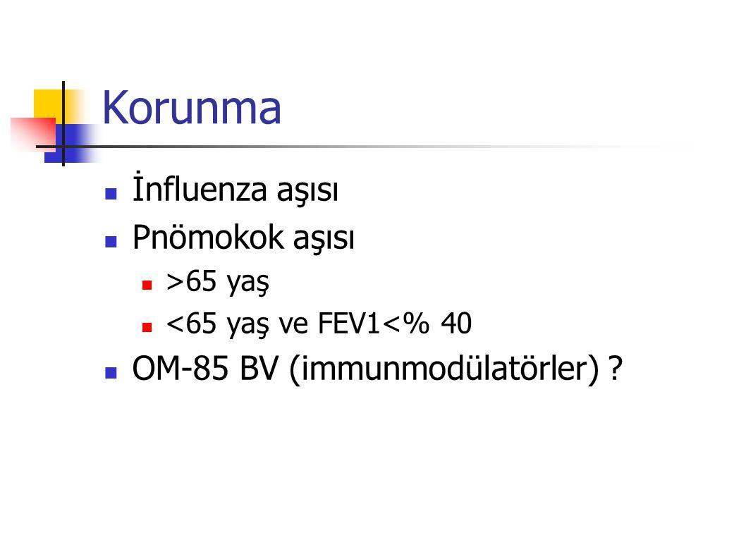 KOAH tedavisinde en sık kullandığınız ilaç formu.