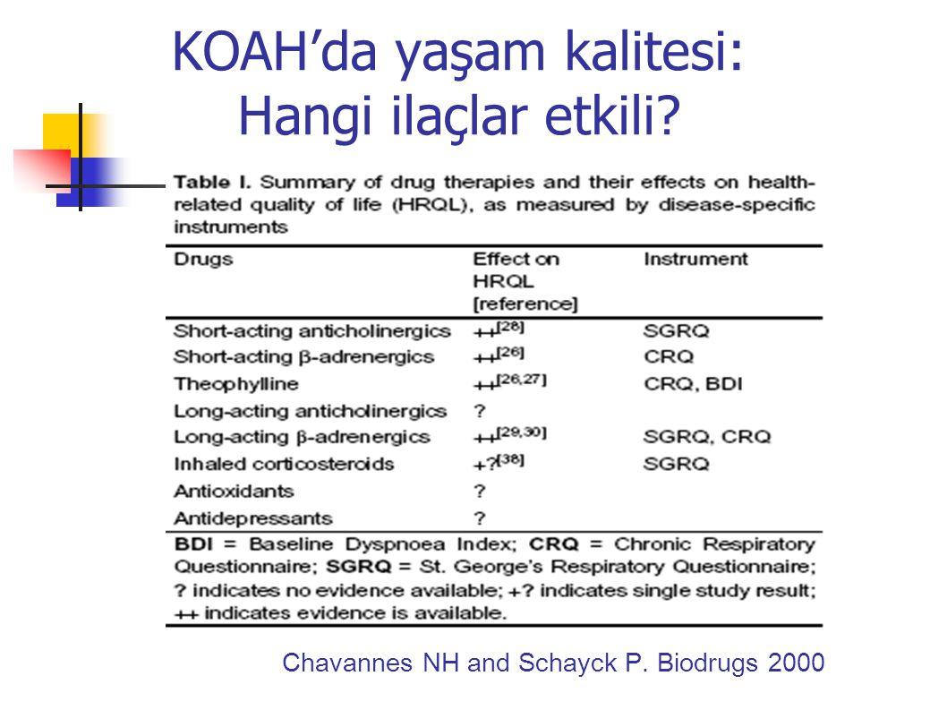Eur Respir J 2004; 23: 932–946 Grade A: Randomize klinik çalışmalar, yeterli veri var Grade B: Randomize klinik çalışma, kısıtlı veri.