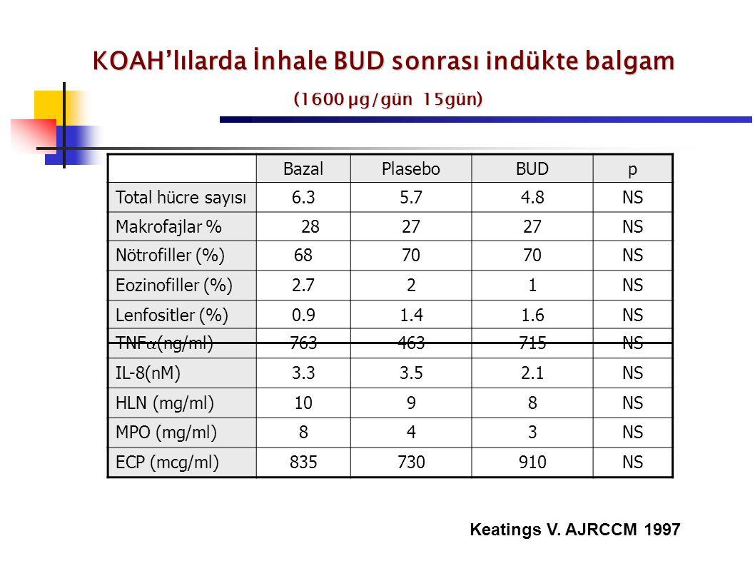 Keatings V et al AJRCCM 1997 TNF  (pg/ml)550496624NS HNL (mg/l)181211NS MPO (mg/l)1095NS ECP (µg/l)575677989NS KOAH'da inflamasyon göstergeleri üzerine oral prednizolon (30 mg/gün 15 gün) etkisi Baseline PlaceboPrednisoloneP Single blind sequential crossover design KOAH'daki inflamatuar proçes, KS'lerin antiinflamatuar etkisine dirençlidir