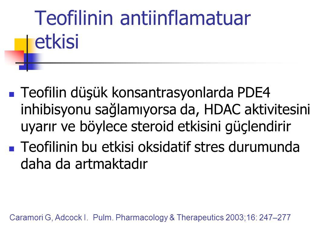 Diğer İlaçlar Mukoaktif ilaçlar Antibiyotikler Alfa 1 antitripsin Diüretikler ACE inhibitörleri Kalsiyum kanal blokerleri Antioksidanlar Solunum uyarıcılar Rutin kullanımda önerilmemektedirler.