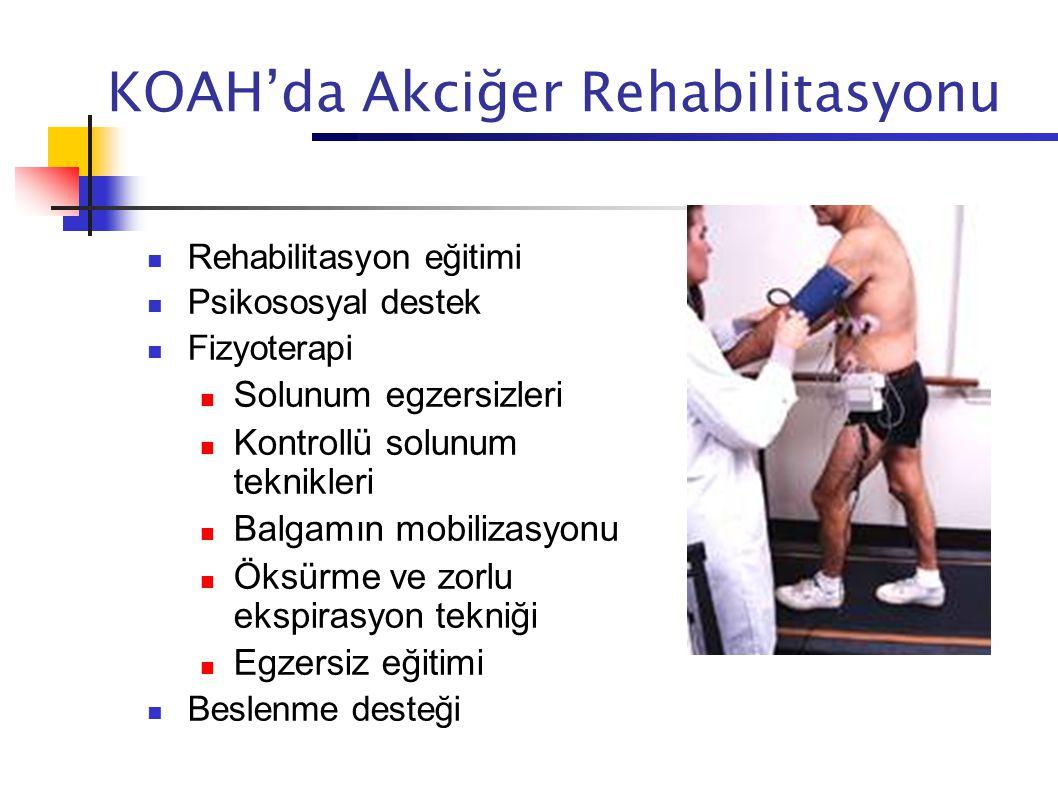 Respir Res. 2005; 6(1): 54. Rehabilitasyonun mortalite üzerine etkisi