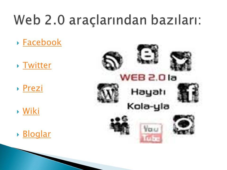  Facebook Facebook  Twitter Twitter  Prezi Prezi  Wiki Wiki  Bloglar Bloglar