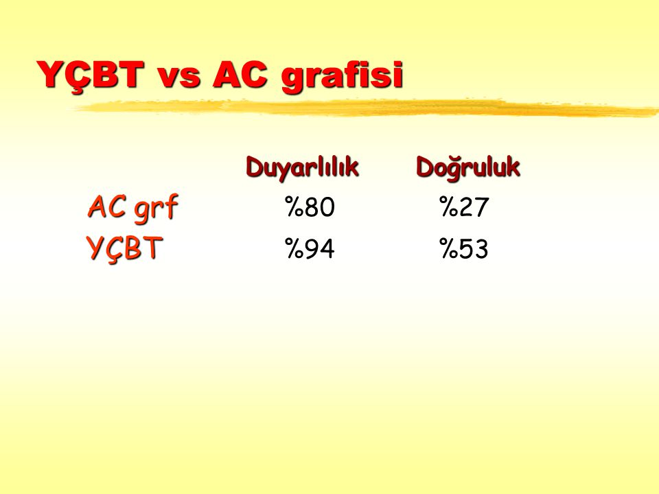 YÇBT vs AC grafisi Duyarlılık Doğruluk AC grf AC grf %80 %27 YÇBT YÇBT %94 %53