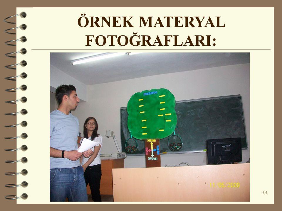 33 ÖRNEK MATERYAL FOTOĞRAFLARI: