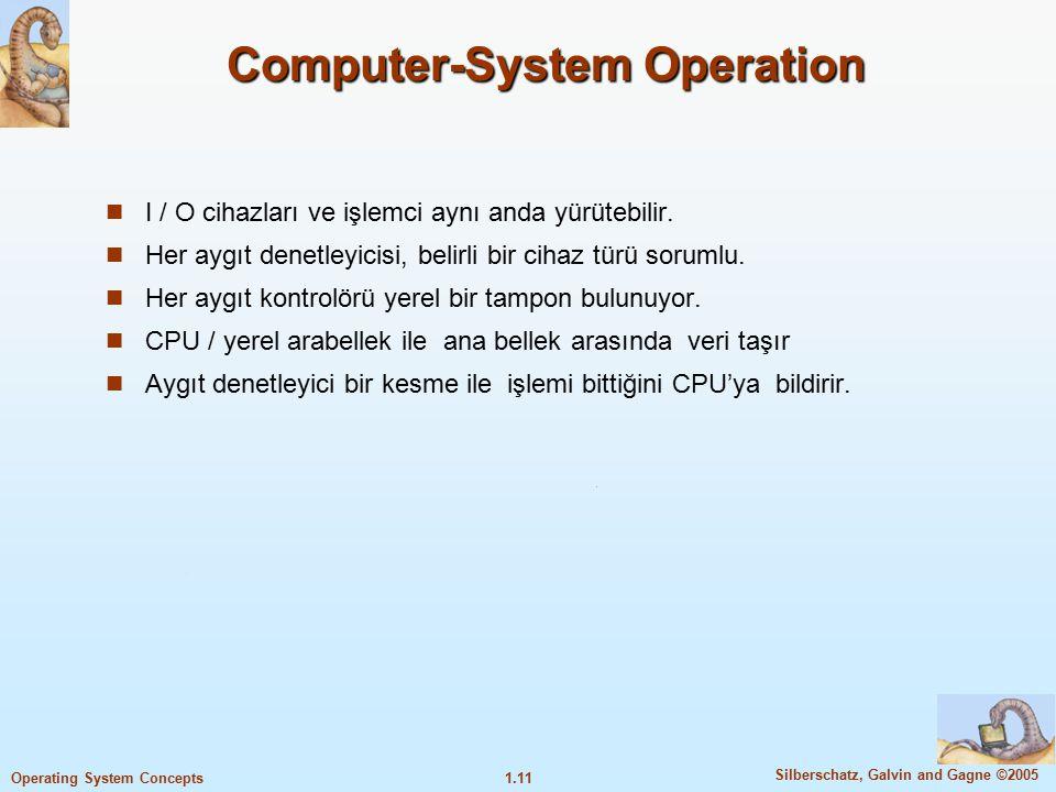 1.11 Silberschatz, Galvin and Gagne ©2005 Operating System Concepts Computer-System Operation I / O cihazları ve işlemci aynı anda yürütebilir. Her ay