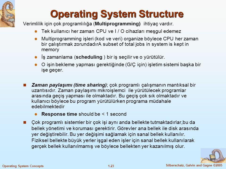1.23 Silberschatz, Galvin and Gagne ©2005 Operating System Concepts Operating System Structure Verimlilik için çok programlılığa (Multiprogramming) ih