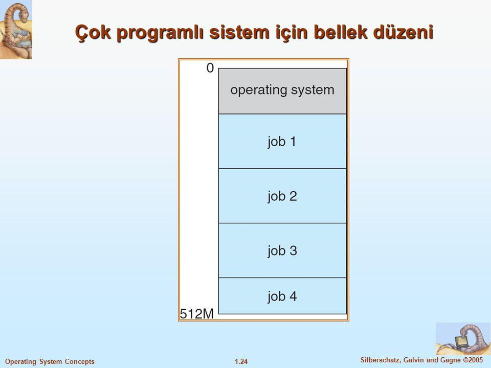 1.24 Silberschatz, Galvin and Gagne ©2005 Operating System Concepts Çok programlı sistem için bellek düzeni