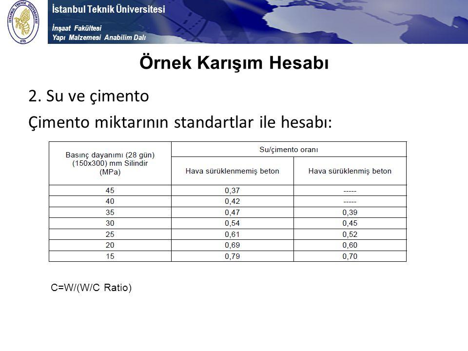 İstanbul Teknik Üniversitesi İnşaat Fakültesi Yapı Malzemesi Anabilim Dalı 2. Su ve çimento Çimento miktarının standartlar ile hesabı: Örnek Karışım H