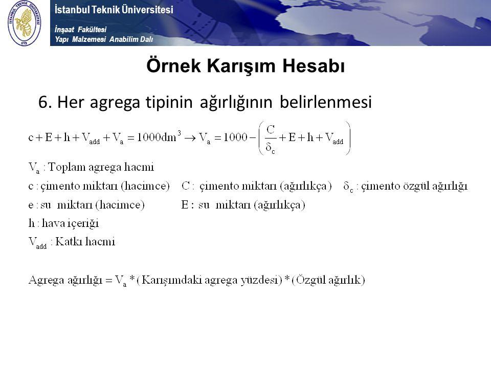 İstanbul Teknik Üniversitesi İnşaat Fakültesi Yapı Malzemesi Anabilim Dalı 6. Her agrega tipinin ağırlığının belirlenmesi Örnek Karışım Hesabı