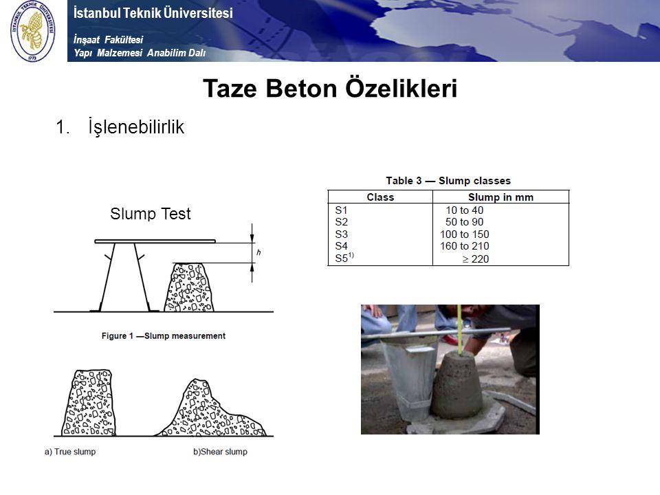 İstanbul Teknik Üniversitesi İnşaat Fakültesi Yapı Malzemesi Anabilim Dalı Taze Beton Özelikleri 1.İşlenebilirlik Slump Test
