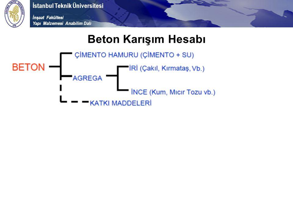 İstanbul Teknik Üniversitesi İnşaat Fakültesi Yapı Malzemesi Anabilim Dalı Beton Karışım Hesabı