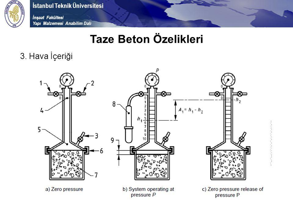 İstanbul Teknik Üniversitesi İnşaat Fakültesi Yapı Malzemesi Anabilim Dalı Taze Beton Özelikleri 3. Hava İçeriği