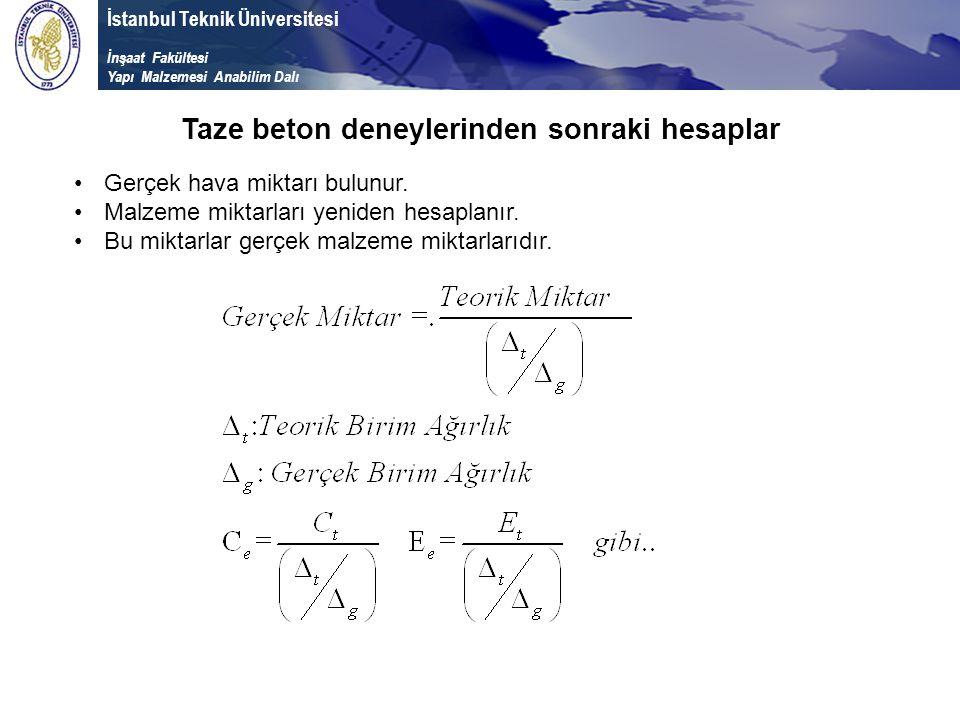 İstanbul Teknik Üniversitesi İnşaat Fakültesi Yapı Malzemesi Anabilim Dalı Taze beton deneylerinden sonraki hesaplar Gerçek hava miktarı bulunur. Malz