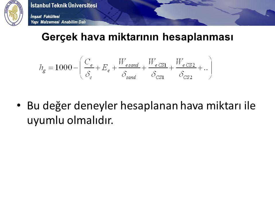 İstanbul Teknik Üniversitesi İnşaat Fakültesi Yapı Malzemesi Anabilim Dalı Gerçek hava miktarının hesaplanması Bu değer deneyler hesaplanan hava mikta