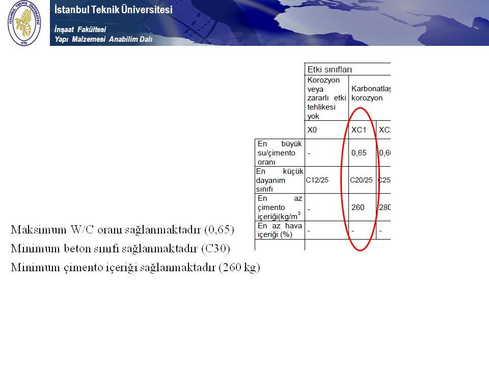 İstanbul Teknik Üniversitesi İnşaat Fakültesi Yapı Malzemesi Anabilim Dalı