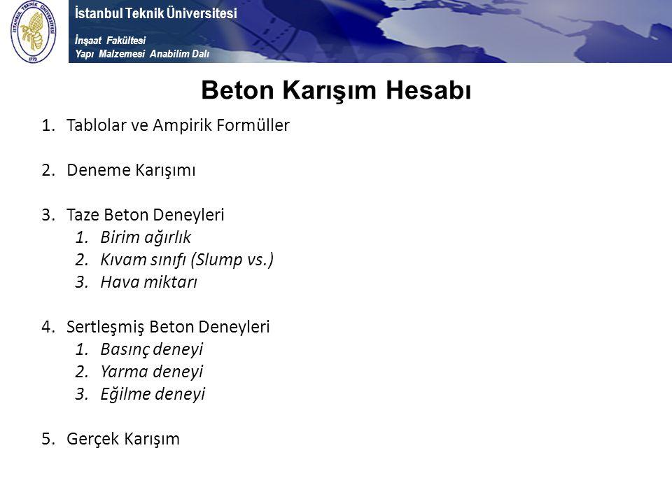 İstanbul Teknik Üniversitesi İnşaat Fakültesi Yapı Malzemesi Anabilim Dalı Beton Karışım Hesabı 1.Tablolar ve Ampirik Formüller 2.Deneme Karışımı 3.Ta