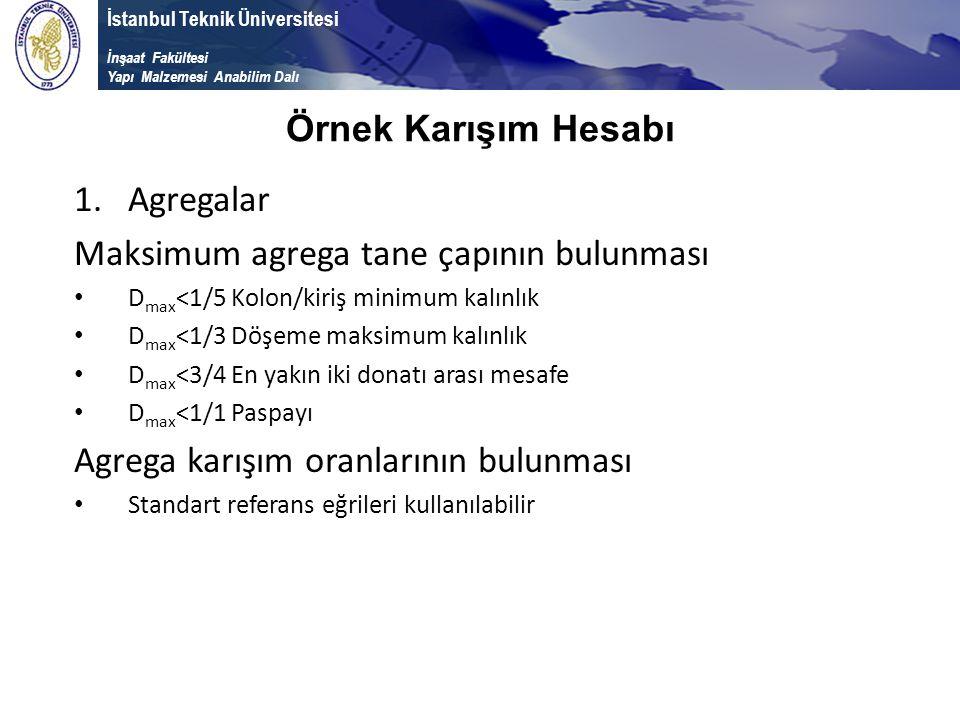 İstanbul Teknik Üniversitesi İnşaat Fakültesi Yapı Malzemesi Anabilim Dalı 1.Agregalar Maksimum agrega tane çapının bulunması D max <1/5 Kolon/kiriş m