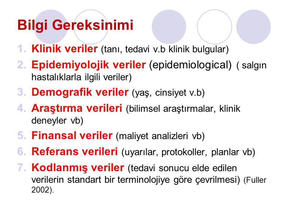 Bilgi Gereksinimi 1.Klinik veriler (tanı, tedavi v.b klinik bulgular) 2.Epidemiyolojik veriler (epidemiological) ( salgın hastalıklarla ilgili veriler
