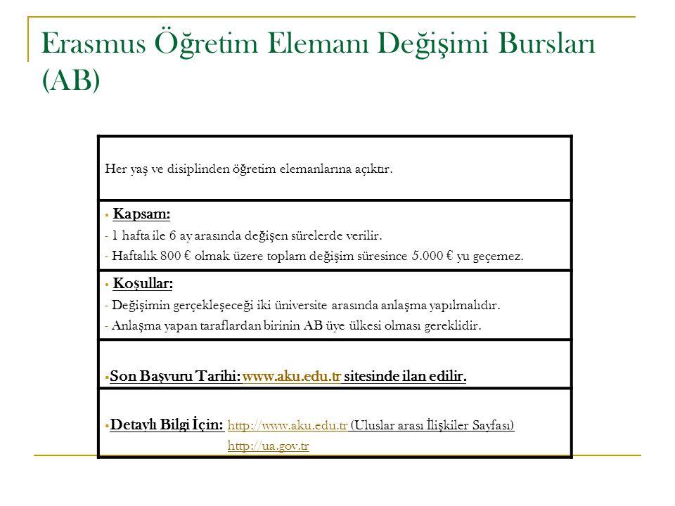 Erasmus Ö ğ retim Elemanı De ğ i ş imi Bursları (AB) Her ya ş ve disiplinden ö ğ retim elemanlarına açıktır.  Kapsam: - 1 hafta ile 6 ay arasında de
