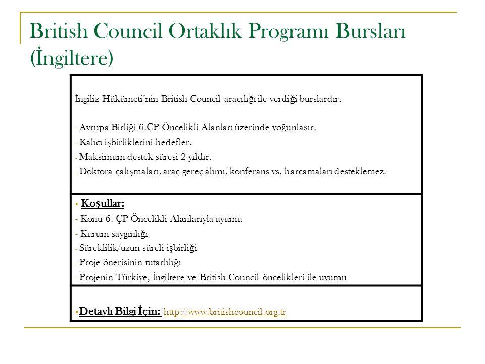 British Council Ortaklık Programı Bursları ( İ ngiltere) İ ngiliz Hükümeti'nin British Council aracılı ğ ı ile verdi ğ i burslardır. - Avrupa Birli ğ
