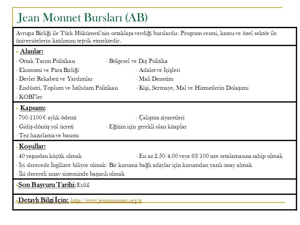 BÖLÜM II : Ara ş tırma Bursları  Jean Monnet Ara ş tırma Bursları (AB)  Erasmus Ö ğ retim Elemanı De ğ i ş imi Bursları (AB)  HPC-Europa Bursları (AB)  British Council Ortaklık Programı Bursları ( İ ngiltere)  Alman Akademik De ğ i ş im Servisi Bursları – DAAD (Almanya)  Alexander von Humboldt Vakfı Ara ş tırma Bursları (Almanya)  Fransa BE Doktora Sonrası Ara ş tırma Bursları (Fransa)  Fransa BE Üniversitelerarası İş birli ğ i Ara ş tırma Bursları (Fransa)  Alexander S.