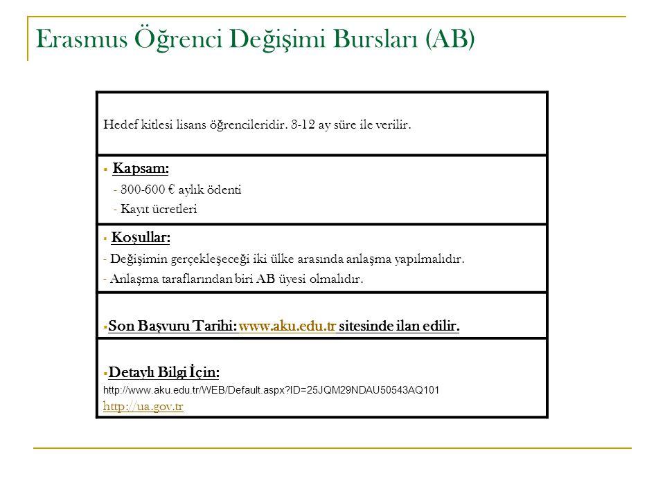 Erasmus Ö ğ renci De ğ i ş imi Bursları (AB) Hedef kitlesi lisans ö ğ rencileridir. 3-12 ay süre ile verilir.  Kapsam: - 300-600 € aylık ödenti - Kay