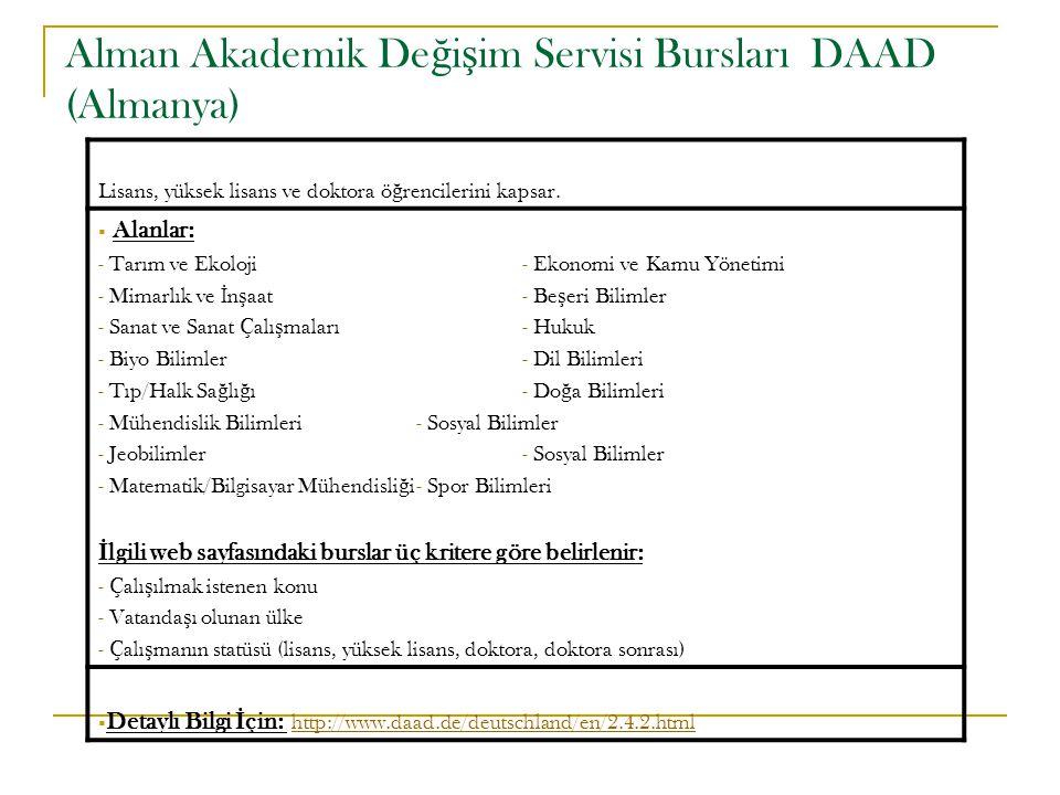 Alman Akademik De ğ i ş im Servisi Bursları DAAD (Almanya) Lisans, yüksek lisans ve doktora ö ğ rencilerini kapsar.  Alanlar: - Tarım ve Ekoloji- Eko