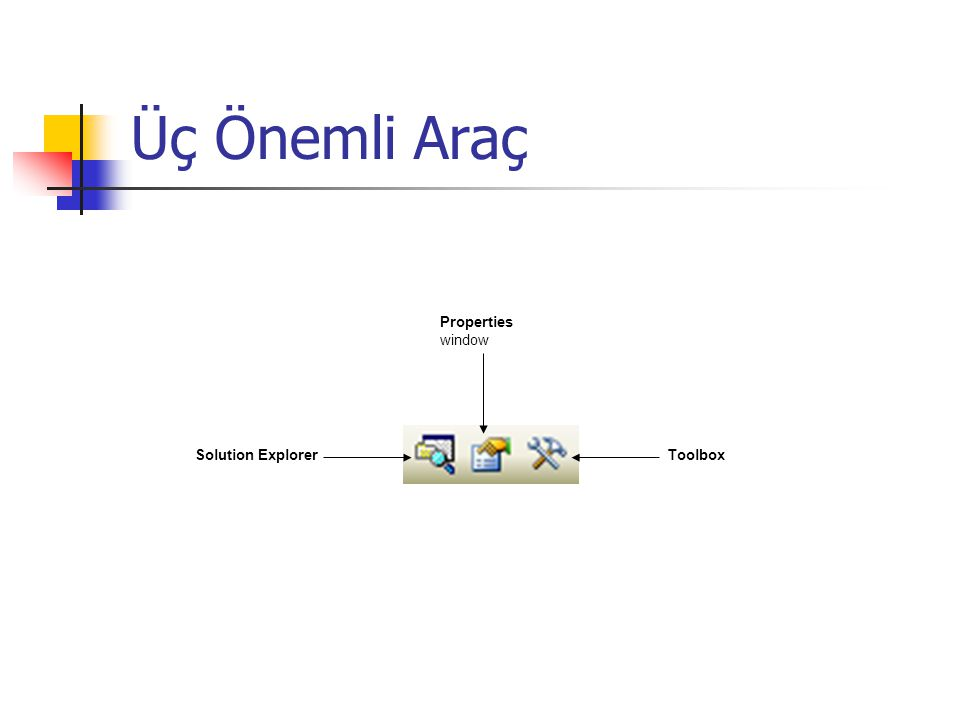 Üç Önemli Araç Solution ExplorerToolbox Properties window