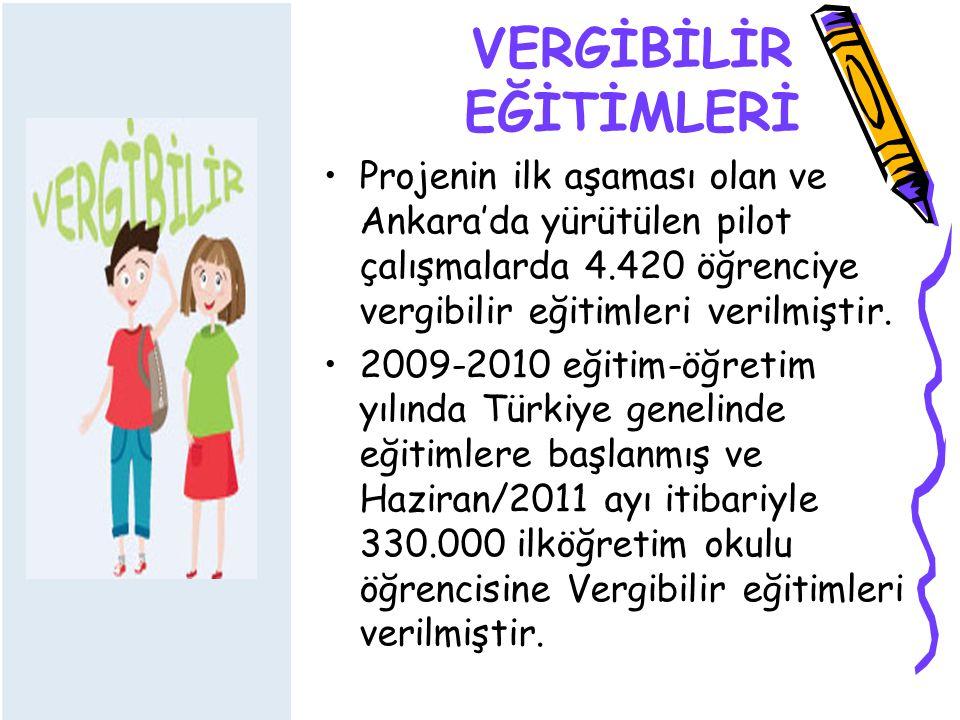 VERGİBİLİR EĞİTİMLERİ Projenin ilk aşaması olan ve Ankara'da yürütülen pilot çalışmalarda 4.420 öğrenciye vergibilir eğitimleri verilmiştir. 2009-2010
