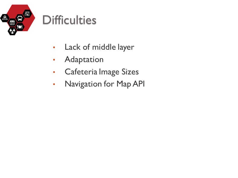 Difficulties Lack of middle layer Adaptation Cafeteria Image Sizes Navigation for Map API