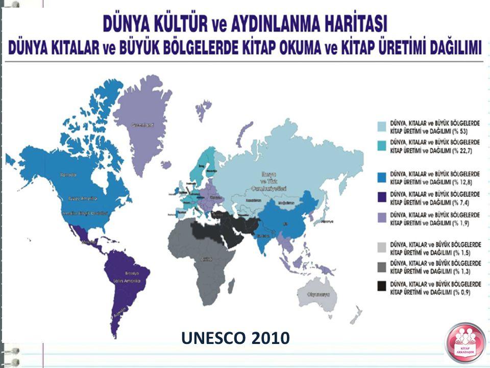 UNESCO 2010