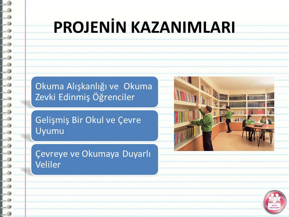 Okuma Alışkanlığı ve Okuma Zevki Edinmiş Öğrenciler Gelişmiş Bir Okul ve Çevre Uyumu Çevreye ve Okumaya Duyarlı Veliler PROJENİN KAZANIMLARI
