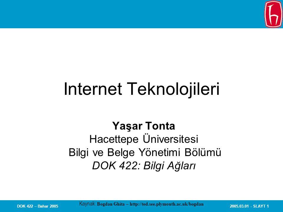 2005.03.01 - SLAYT 2DOK 422 – Bahar 2005 Plan Internet tarihçesi TCP/IP yapısı IP adresleri ve çıkışlar Alan adı sistemi Tarihi Internet uygulamaları Sonuç