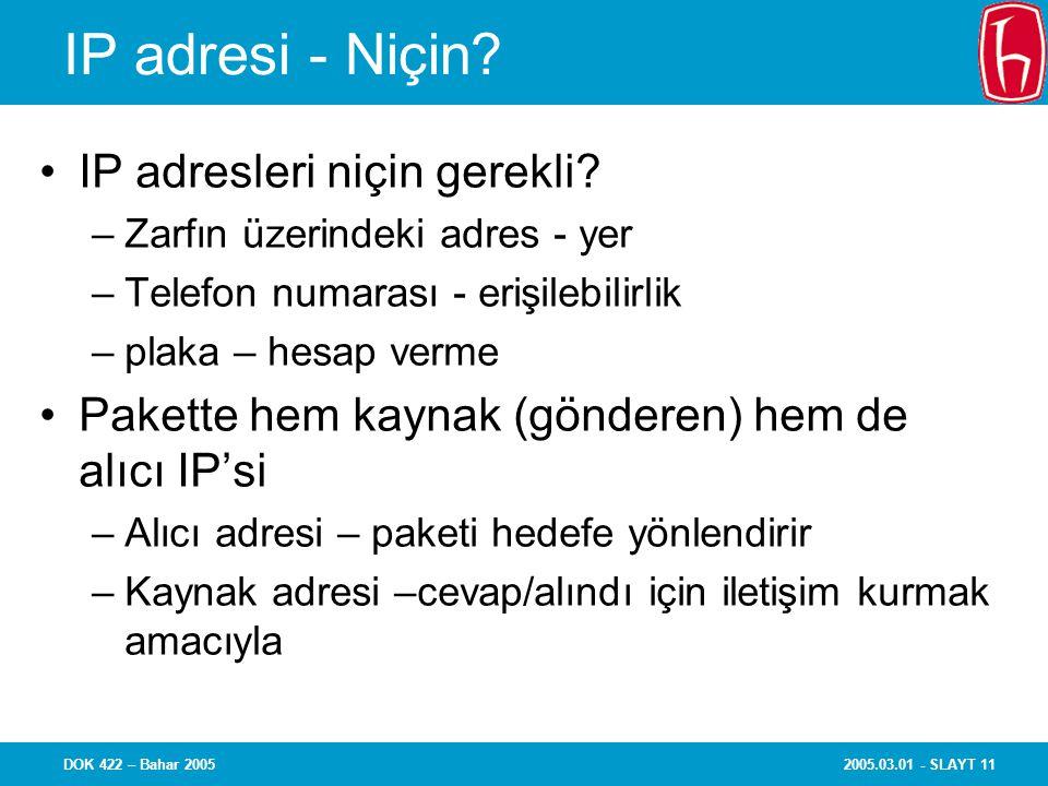 2005.03.01 - SLAYT 11DOK 422 – Bahar 2005 IP adresi - Niçin? IP adresleri niçin gerekli? –Zarfın üzerindeki adres - yer –Telefon numarası - erişilebil