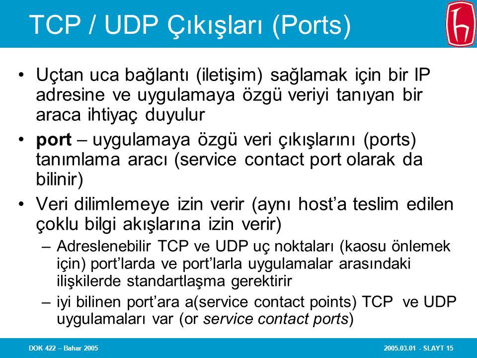 2005.03.01 - SLAYT 15DOK 422 – Bahar 2005 TCP / UDP Çıkışları (Ports) Uçtan uca bağlantı (iletişim) sağlamak için bir IP adresine ve uygulamaya özgü veriyi tanıyan bir araca ihtiyaç duyulur port – uygulamaya özgü veri çıkışlarını (ports) tanımlama aracı (service contact port olarak da bilinir) Veri dilimlemeye izin verir (aynı host'a teslim edilen çoklu bilgi akışlarına izin verir) –Adreslenebilir TCP ve UDP uç noktaları (kaosu önlemek için) port'larda ve port'larla uygulamalar arasındaki ilişkilerde standartlaşma gerektirir –iyi bilinen port'ara a(service contact points) TCP ve UDP uygulamaları var (or service contact ports)