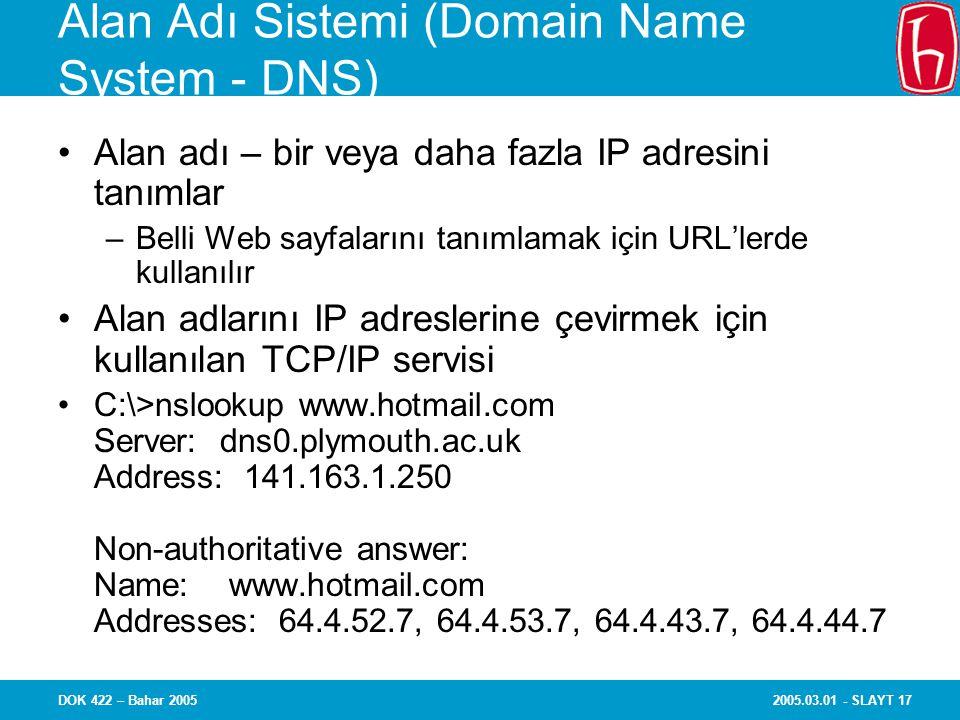 2005.03.01 - SLAYT 17DOK 422 – Bahar 2005 Alan Adı Sistemi (Domain Name System - DNS) Alan adı – bir veya daha fazla IP adresini tanımlar –Belli Web s