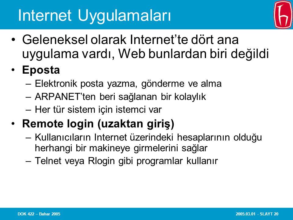 2005.03.01 - SLAYT 20DOK 422 – Bahar 2005 Internet Uygulamaları Geleneksel olarak Internet'te dört ana uygulama vardı, Web bunlardan biri değildi Epos