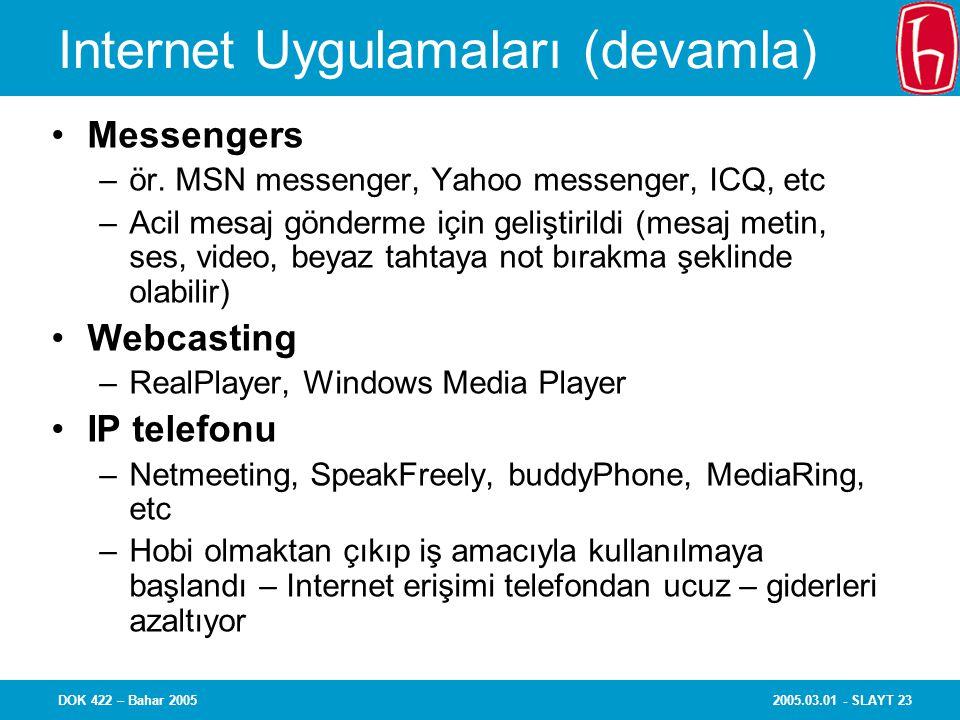 2005.03.01 - SLAYT 23DOK 422 – Bahar 2005 Internet Uygulamaları (devamla) Messengers –ör. MSN messenger, Yahoo messenger, ICQ, etc –Acil mesaj gönderm