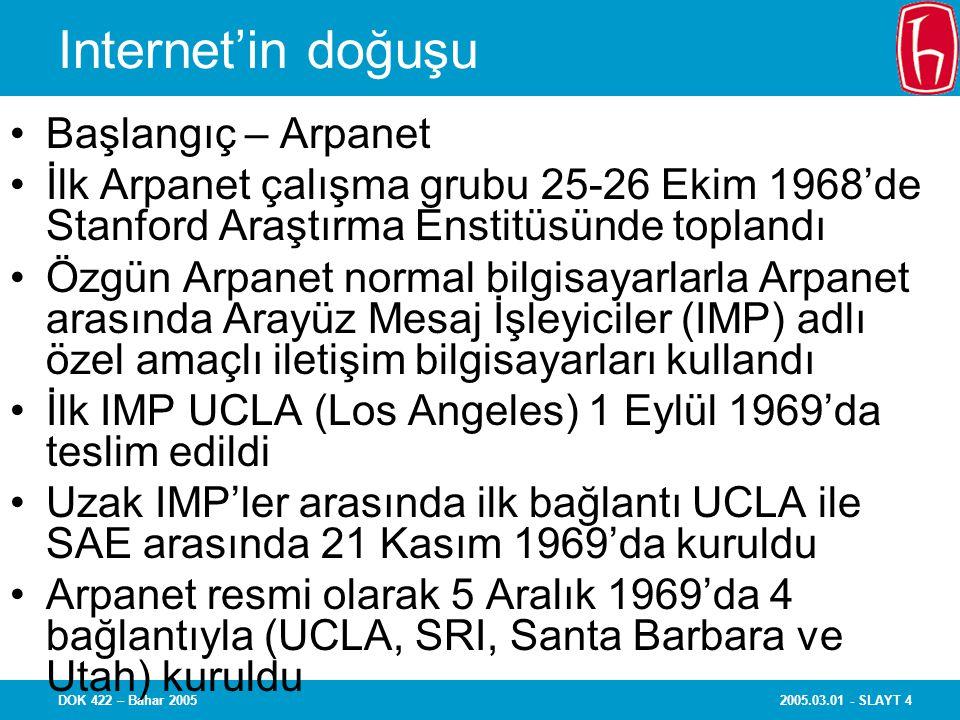 2005.03.01 - SLAYT 4DOK 422 – Bahar 2005 Internet'in doğuşu Başlangıç – Arpanet İlk Arpanet çalışma grubu 25-26 Ekim 1968'de Stanford Araştırma Enstit